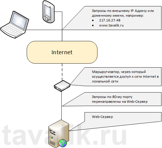 Ustanovka_IIS_8_Winsdows_Server_2012_17