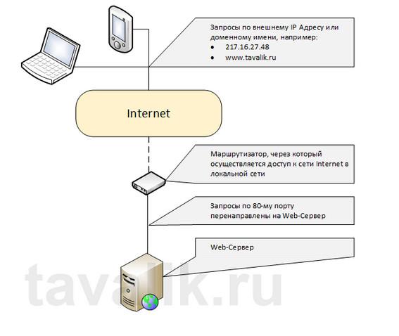 ustanovka-iis-8-v-windows-8_12
