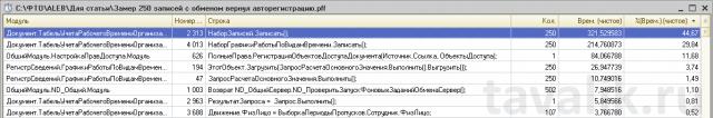 dolgaya-zapis-v-rs-iz-za-avtoregistracii-001